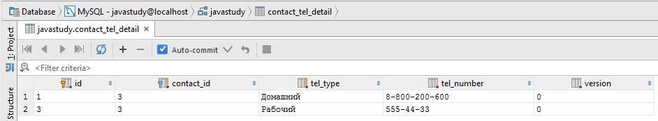 Spring Data JPA - пример приложения Hello World  Настройки Spring